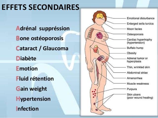 effet secondaire des anti inflammatoire