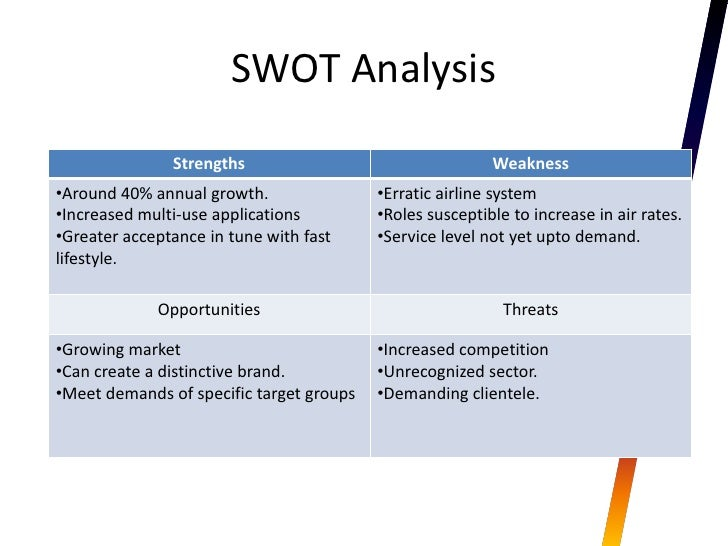 air transportation swot analysis Swot analysis of railway transportation let us now discuss the swot analysis of rail transport with the rise of air and sea transport industry.