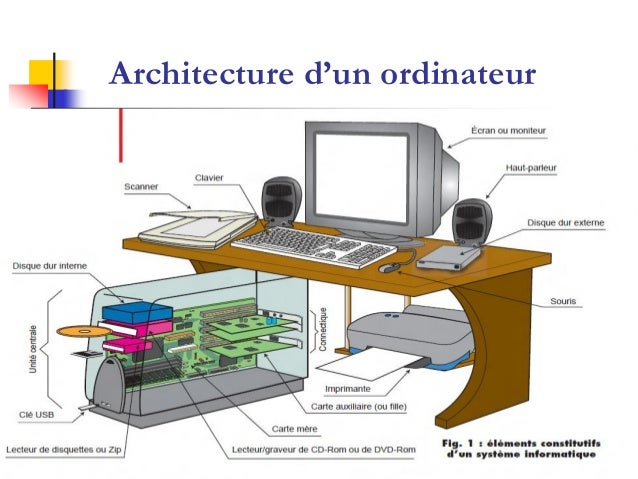 Cours d 39 informatique du prof heimer for Architecture d un ordinateur