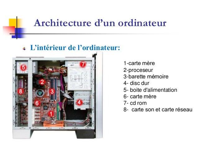 Cours d 39 informatique du prof heimer for Interieur ordinateur