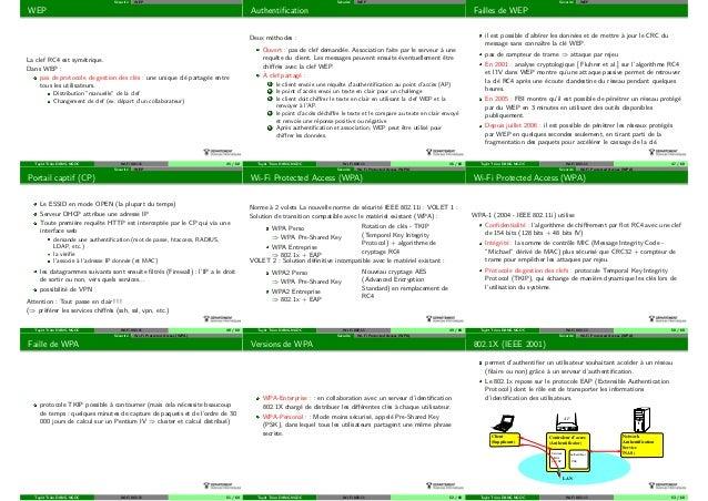 S´ecurit´e WEP WEP La clef RC4 est sym´etrique. Dans WEP : pas de protocole de gestion des cl´es : une unique cl´e partag´...