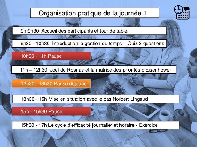 Organisation pratique de la journée 1 9h-9h30 Accueil des participants et tour de table 9h30 - 10h30 Introduction la gesti...