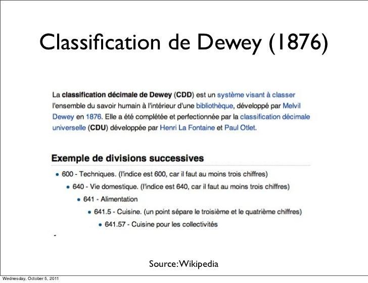Classification de Dewey (1876)                             Source: WikipediaWednesday, October 5, 2011