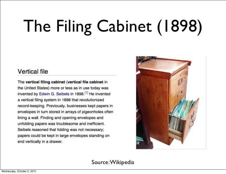 The Filing Cabinet (1898)                             Source: WikipediaWednesday, October 5, 2011