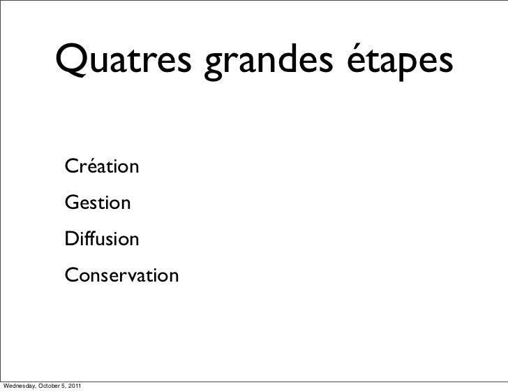 Quatres grandes étapes                    Création                    Gestion                    Diffusion                ...