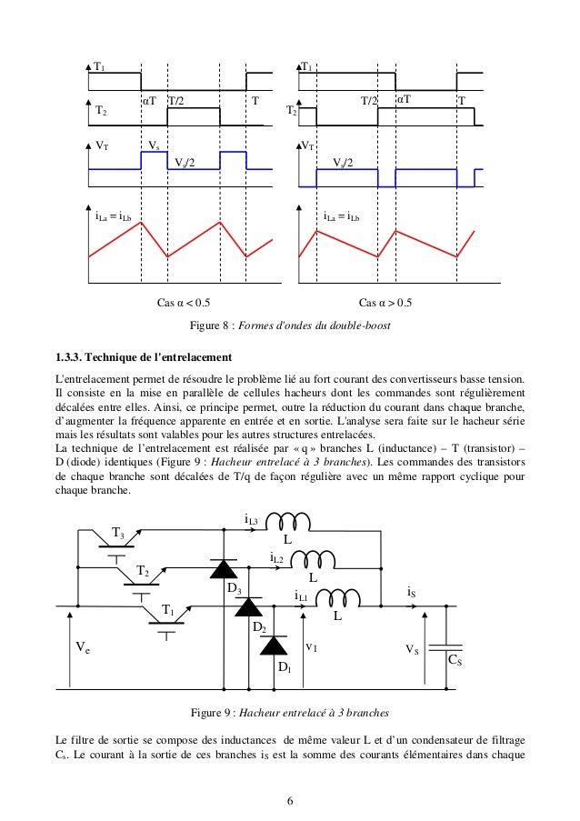 COURS HACHEUR PARALLLE PDF