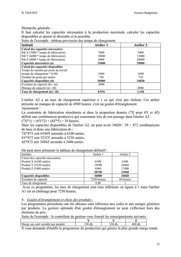 B. TIGUINT  Gestion Budgétaire  Démarche générale : Il faut calculer les capacités nécessaires à la production maximale, c...