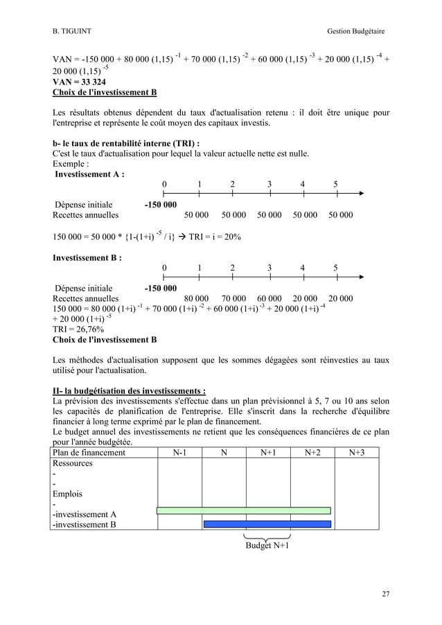 B. TIGUINT  Gestion Budgétaire  VAN = -150 000 + 80 000 (1,15) -5 20 000 (1,15) VAN = 33 324 Choix de l'investissement B  ...