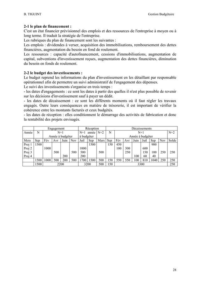 B. TIGUINT  Gestion Budgétaire  2-1 le plan de financement : C'est un état financier prévisionnel des emplois et des resso...