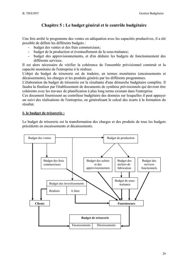 B. TIGUINT  Gestion Budgétaire  Chapitre 5 : Le budget général et le contrôle budgétaire Une fois arrêté le programme des ...