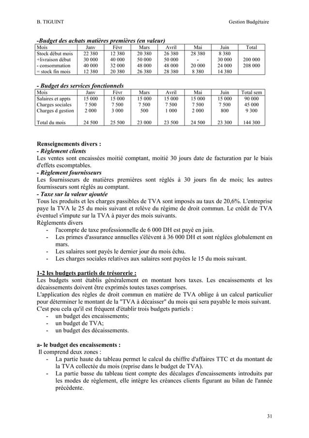 B. TIGUINT  Gestion Budgétaire  -Budget des achats matières premières (en valeur) Mois Stock début mois +livraison début -...