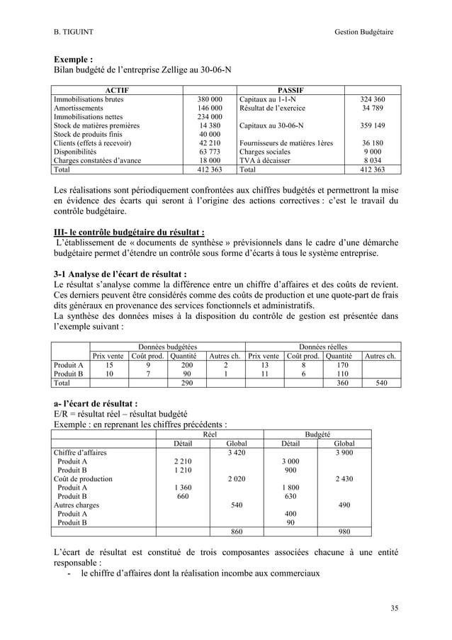 B. TIGUINT  Gestion Budgétaire  Exemple : Bilan budgété de l'entreprise Zellige au 30-06-N ACTIF Immobilisations brutes Am...