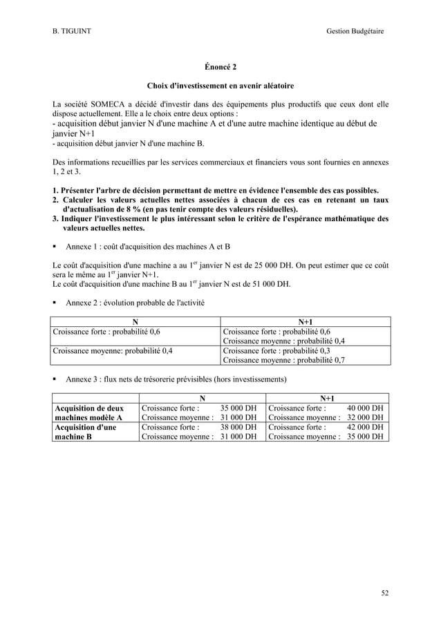 Cours+ gestion-budgétaire