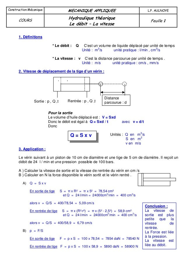 Construction Mécanique MECANIQUE APPLIQUEE L.P. AULNOYE COURS Hydraulique théorique Le débit – La vitesse Feuille 1 1. Déf...