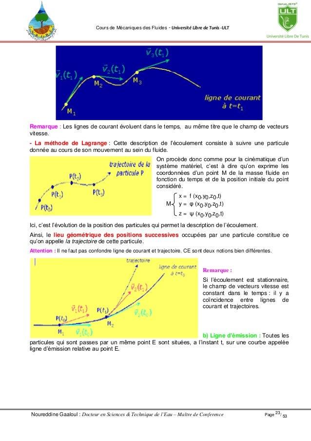 Cours mecanique-des-fluides-gaaloul