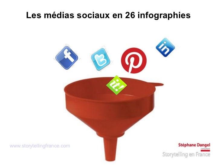 Les médias sociaux en 26 infographieswww.storytellingfrance.com