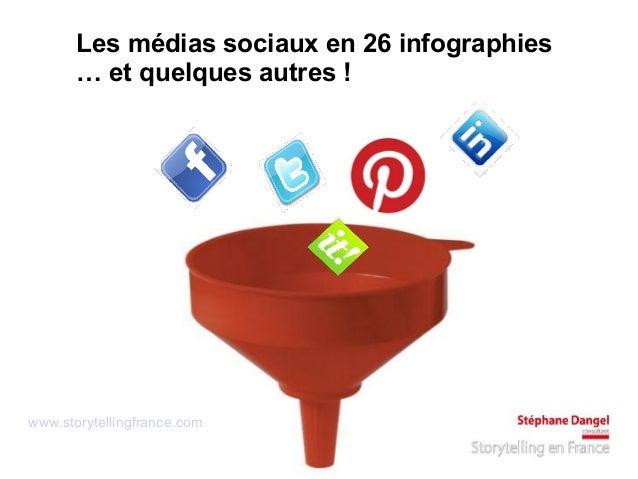 Les médias sociaux en 26 infographies … et quelques autres! www.storytellingfrance.com