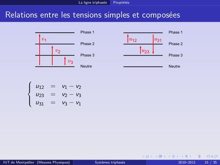 Systemes triphases - Tension entre phase et terre ...