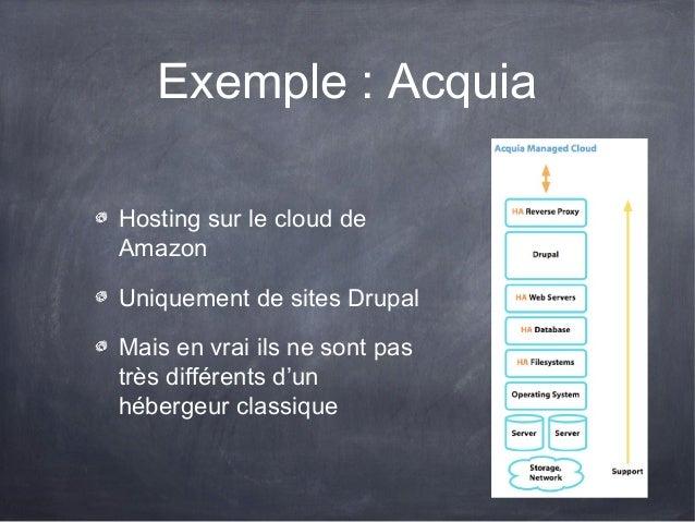 "Cours 1/3 ""Architecture Web"""