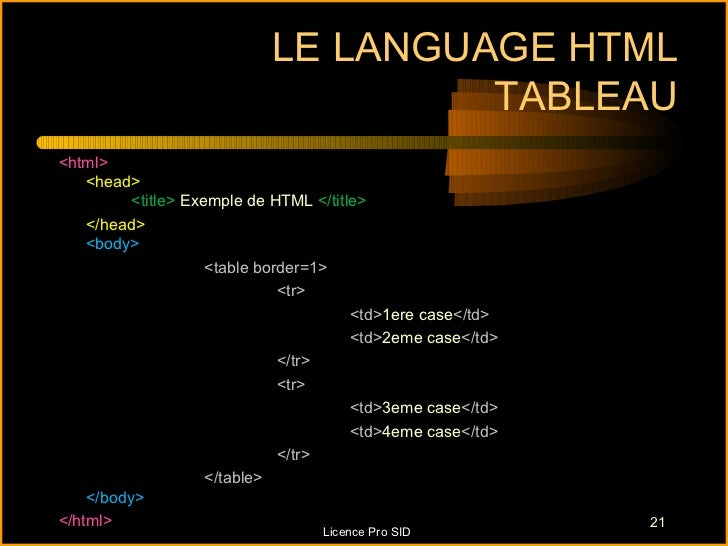 LE LANGUAGE HTML                                     TABLEAU<html>    <head>          <title> Exemple de HTML </title>    ...