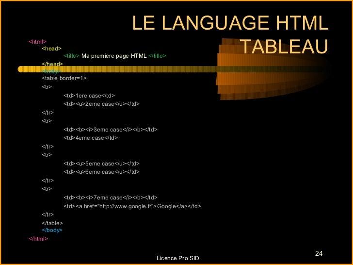 LE LANGUAGE HTML<html>    <head>                                     TABLEAU             <title> Ma premiere page HTML </t...