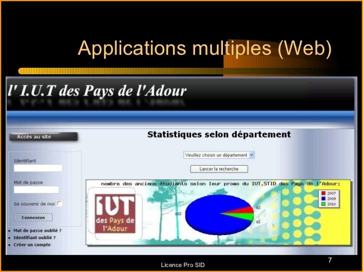 Applications multiples (Web)                           7         Licence Pro SID