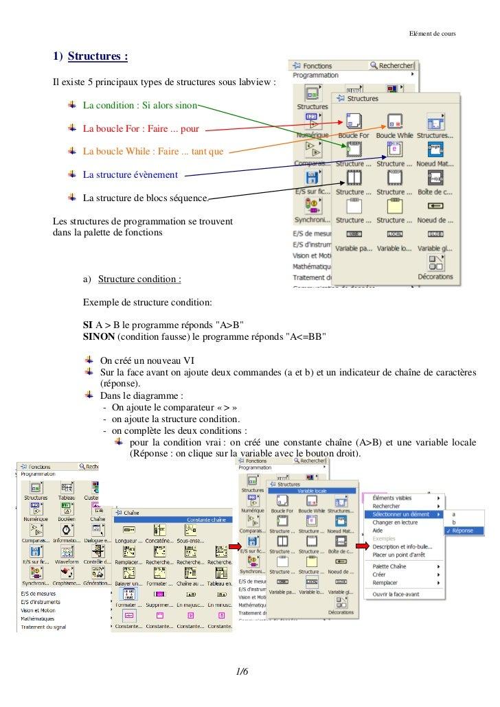 Elément de cours1) Structures :Il existe 5 principaux types de structures sous labview :       La condition : Si alors sin...
