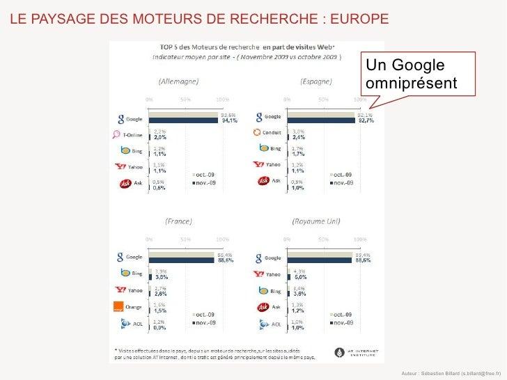LE PAYSAGE DES MOTEURS DE RECHERCHE : EUROPE                                            Un Google                         ...