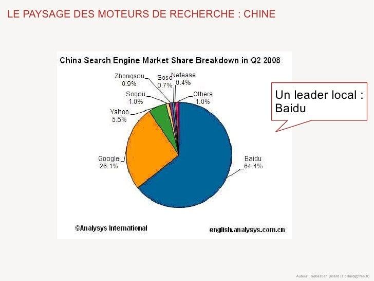 LE PAYSAGE DES MOTEURS DE RECHERCHE : CHINE                                               Un leader local :               ...
