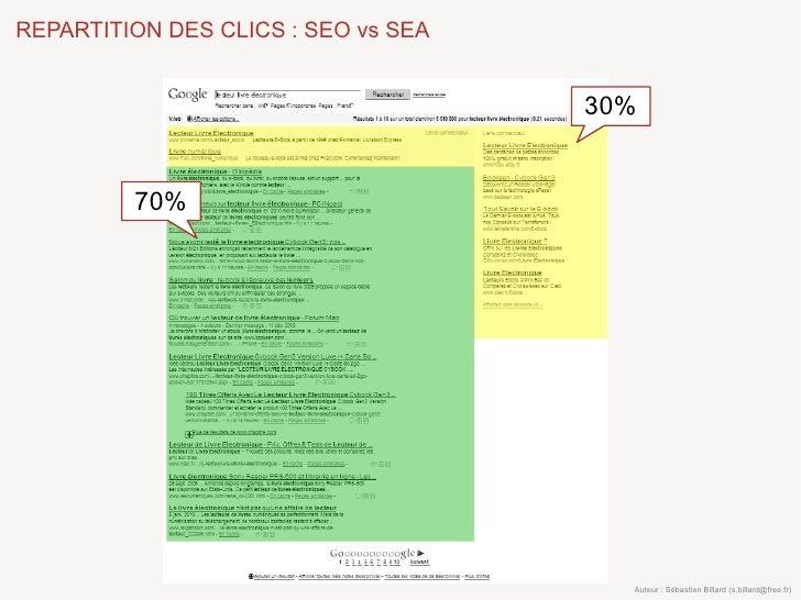 REPARTITION DES CLICS : SEO vs SEA                                        30%            70%                              ...