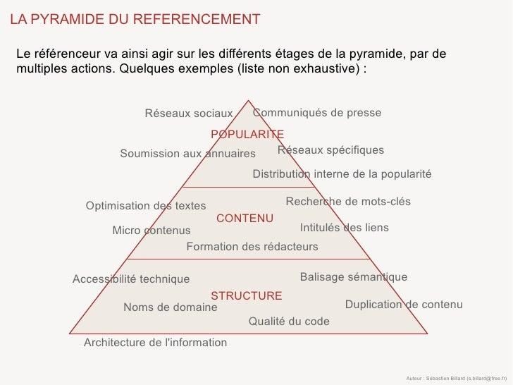 LA PYRAMIDE DU REFERENCEMENT  Le référenceur va ainsi agir sur les différents étages de la pyramide, par de multiples acti...