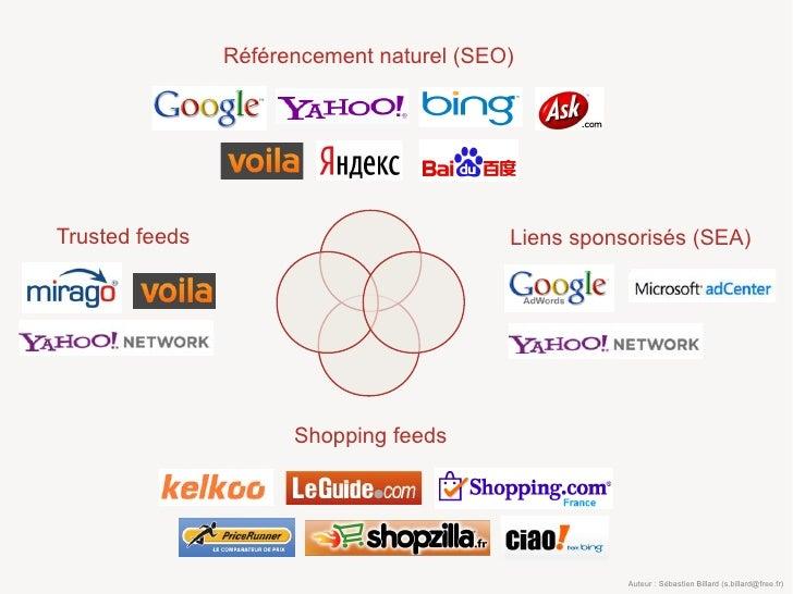 Référencement naturel (SEO)     Trusted feeds                             Liens sponsorisés (SEA)                         ...
