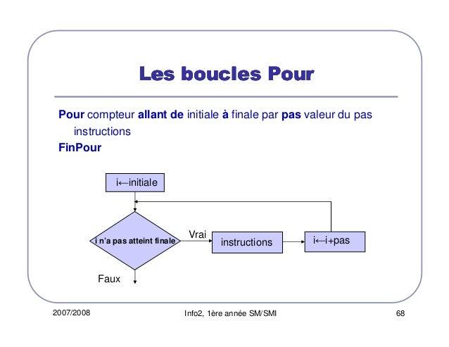 Page personnelle de Pierre Chatelier - LaTeX