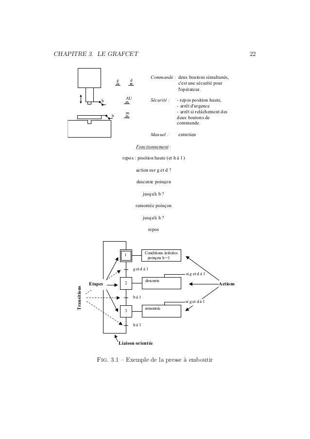 CHAPITRE 3. LE GRAFCET 22  g  d  h  b  AU  m  Commande : deux boutons simultanés,  c'est une sécurité pour  l'opérateur.  ...