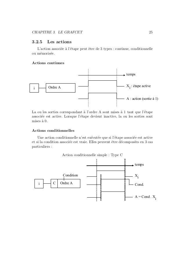 CHAPITRE 3. LE GRAFCET 25  3.2.5 Les actions  L'action associ´ee `a l'´etape peut ˆetre de 3 types : continue, conditionne...