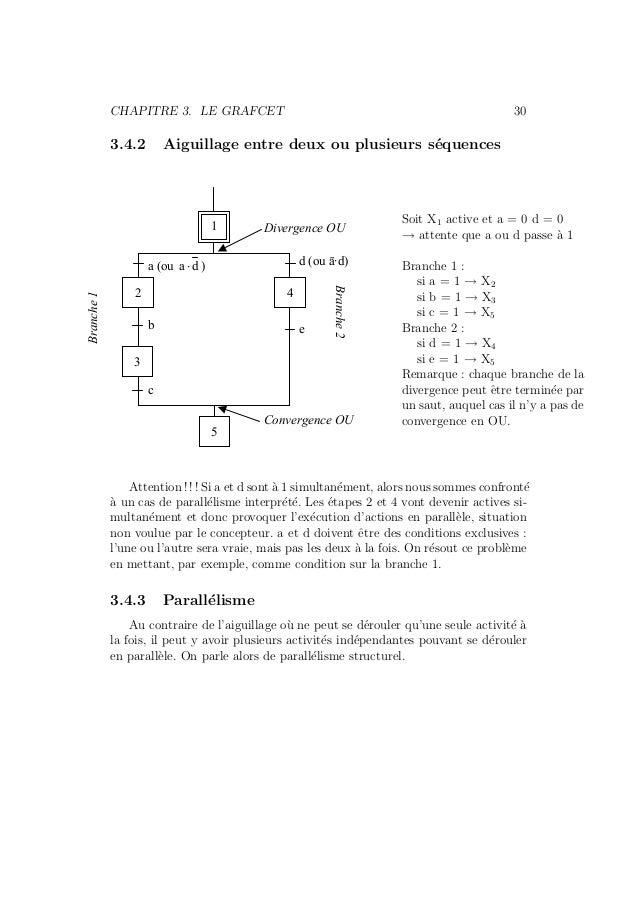 CHAPITRE 3. LE GRAFCET 30  3.4.2 Aiguillage entre deux ou plusieurs s´equences  Convergence OU  1  2 4  3  5  d (ou ā·d)  ...