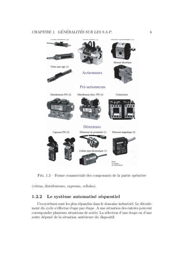 CHAPITRE 1. G´EN´ERALIT´ES SUR LES S.A.P. 6  Actionneurs  Pré-actionneurs  Détecteur s  Fig. 1.3 – Forme commerciale des c...