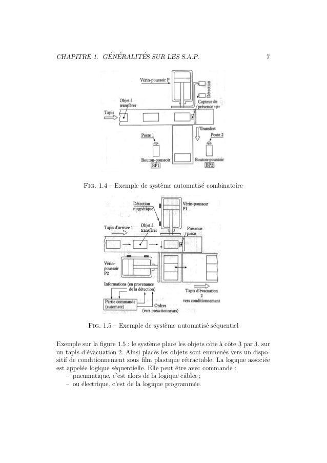 CHAPITRE 1. G´EN´ERALIT´ES SUR LES S.A.P. 7  Fig. 1.4 – Exemple de syst`eme automatis´e combinatoire  Fig. 1.5 – Exemple d...