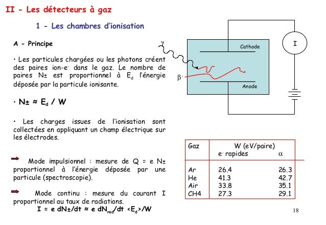 Cours capteursnucleaires for Chambre d ionisation