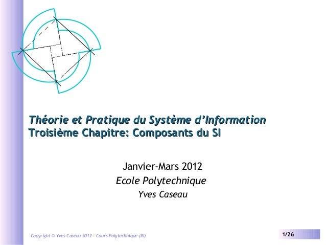 Théorie et Pratique du Système d'Information Troisième Chapitre: Composants du SI Janvier-Mars 2012 Ecole Polytechnique Yv...