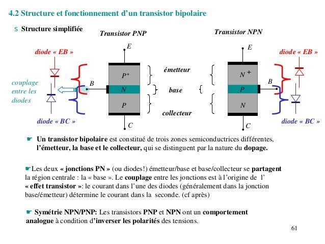 Cours d 39 lectronique for Transistor fonctionnement