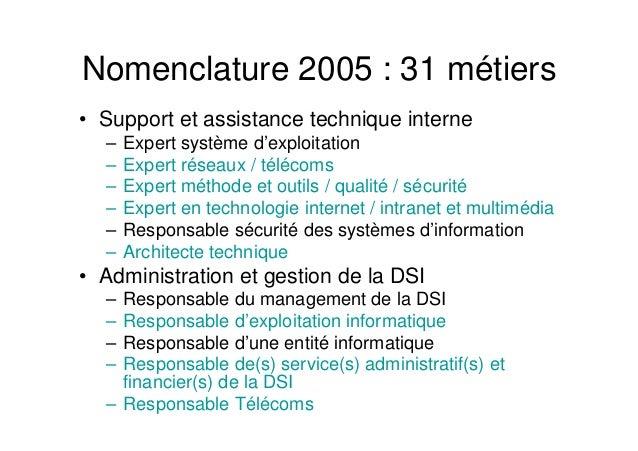 analyse et conception des syst u00e8mes d u2019information  d u2019outils