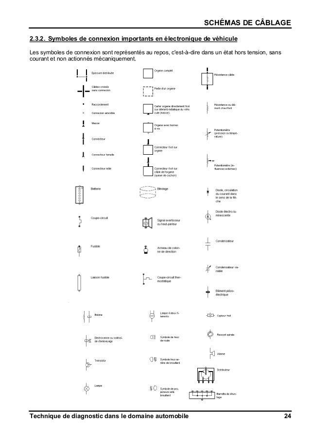 D Coration Page 2