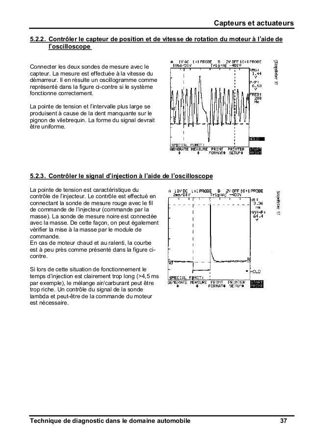 formation 5 mois sur le diagnostic electronique automobile. Black Bedroom Furniture Sets. Home Design Ideas