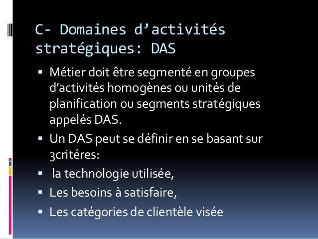 Cours De Marketing Strategique 1
