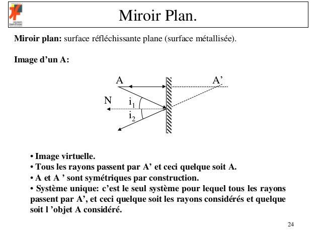 Cours d 39 optique g om trique for Optique miroir plan