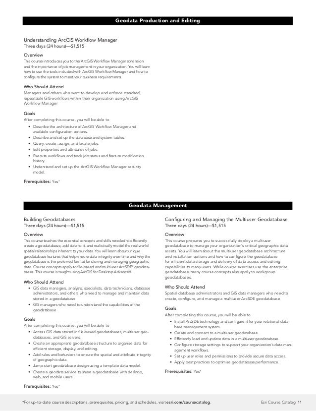 Esri Course Catalog 2014