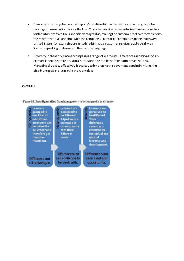• Diversitycanstrengthenyourcompany'srelationshipswithspecificcustomergroupsby makingcommunicationmore effective.Customers...