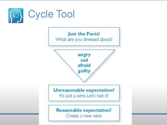 Cycle Tool