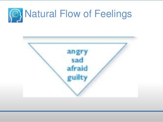 Natural Flow of Feelings
